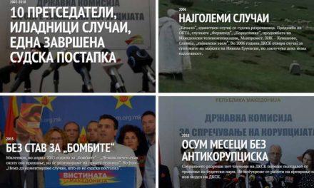 Антикорупциска: Комисија која од борец стана творец на корупција (визуелизација)