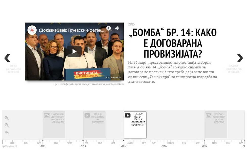 Миладиновци – Штип: Изградба, провизии и доцнења (хронологија)