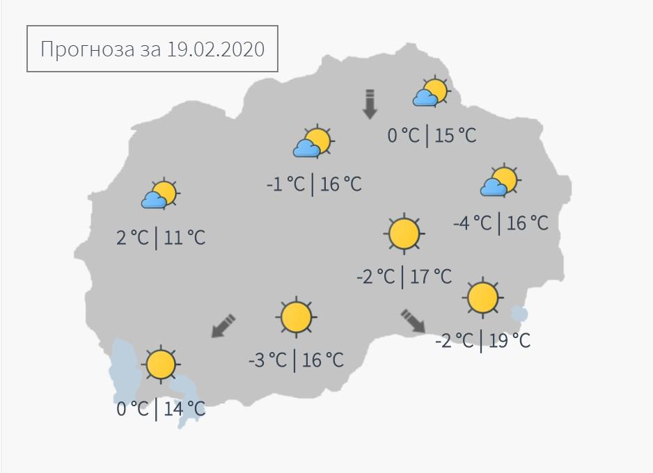 Времето денес ќе биде сончево и релативно топло