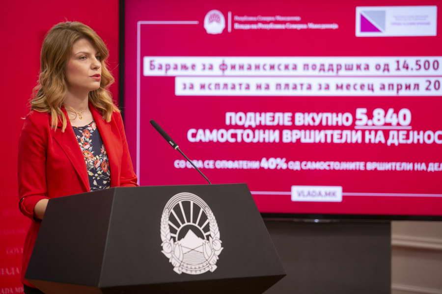 Лукаревска: Одобрени 21.542 барања од компании за поддршка за исплата на плати, бројот на апликации за финансиска поддршка на лица кои вршат самостојна дејност, како и одзивот за останатите мерки, ги потврдуваат поволностите на економските мерки на Владата
