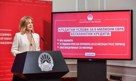 Државата извршила поврат на ДДВ од 145 милиони евра кон фирмите од почетокот на годинава