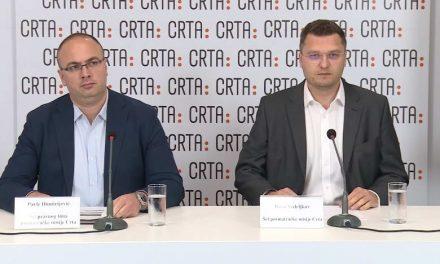 ЦРТА: Изборите во Србија со минимални стандарди, демократијата – загрозена (видео)
