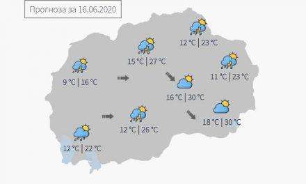 Променливо облачно време со дожд во претпладневните часови
