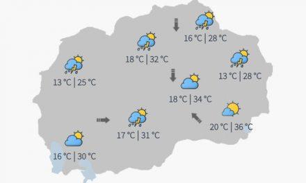 Сончево и топло со мала до умерена облачност и нестабилност во поладневните часови