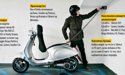 Тест на електрични скутери-За многу километри