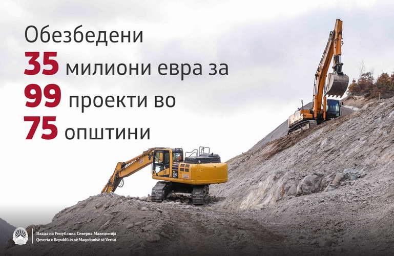 Со  35 милиони евра ќе се реализираат 99 инфраструктурни проекти во 75 градови