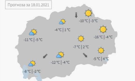 Сончево и студено време со слаб северен ветер